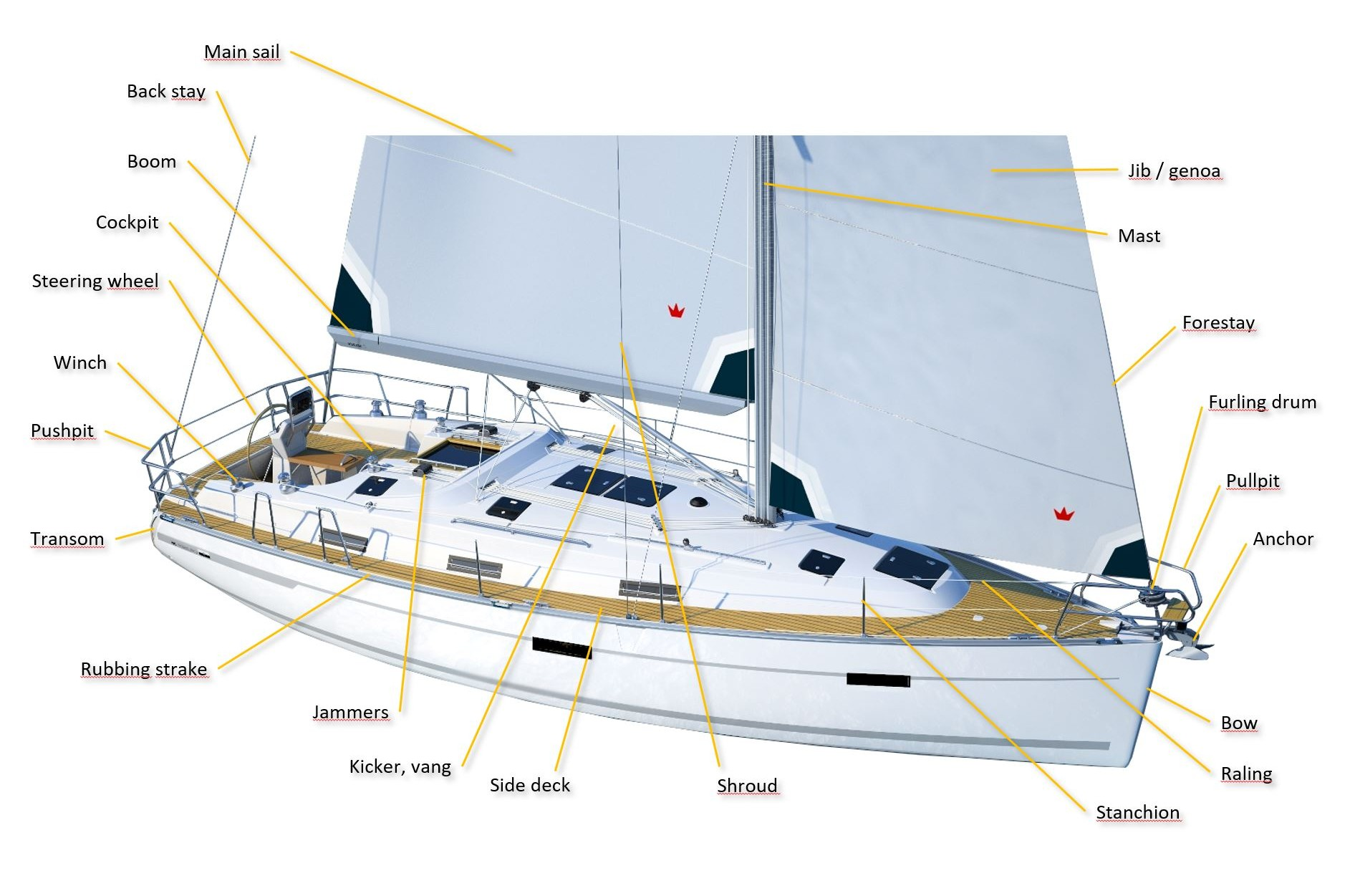 Floor Plan Simulator Sailing Yacht Parts Diagram Rigging On A Picture 4sailors